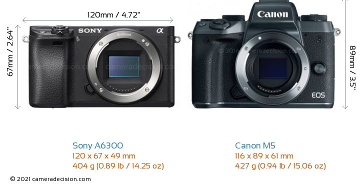 Sony A6300 vs Canon M5 Camera Size Comparison - Front View