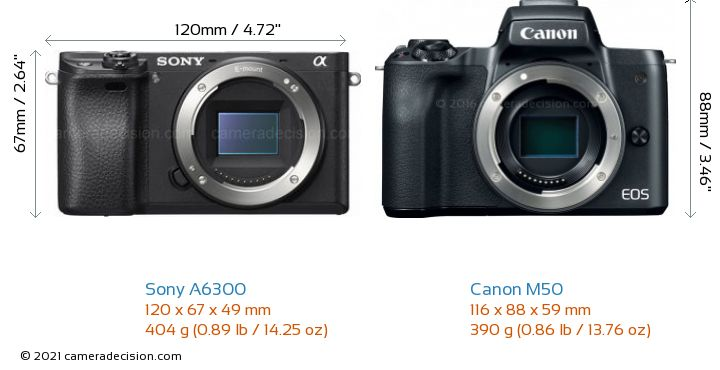 Sony A6300 vs Canon M50 Camera Size Comparison - Front View