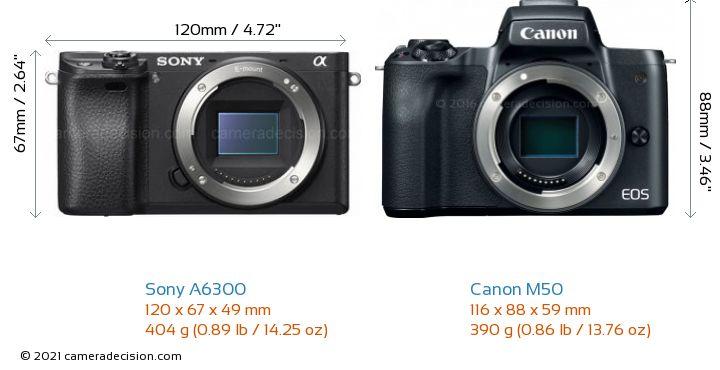 Sony A6300 vs Canon M50 Camera Size Comparison - Front View