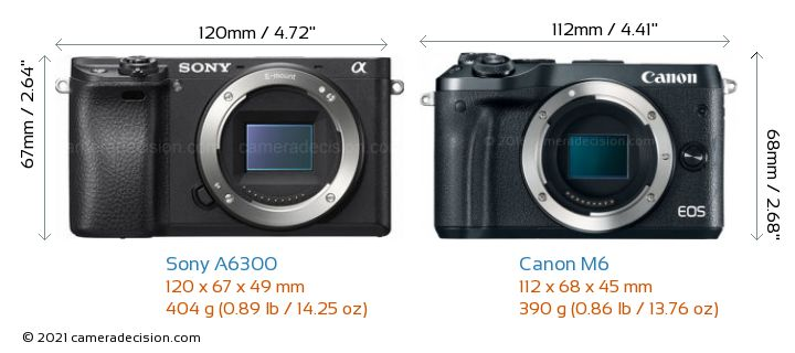 Sony A6300 vs Canon M6 Camera Size Comparison - Front View