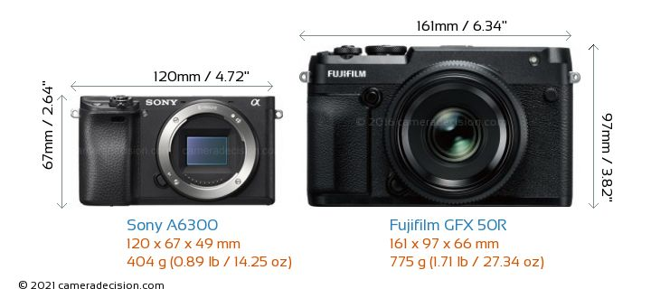 Sony A6300 vs Fujifilm GFX 50R Camera Size Comparison - Front View