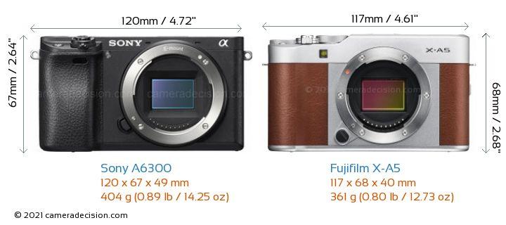 Sony A6300 vs Fujifilm X-A5 Camera Size Comparison - Front View