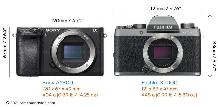 Sony A6300 vs Fujifilm X-T100 Camera Size Comparison - Front View