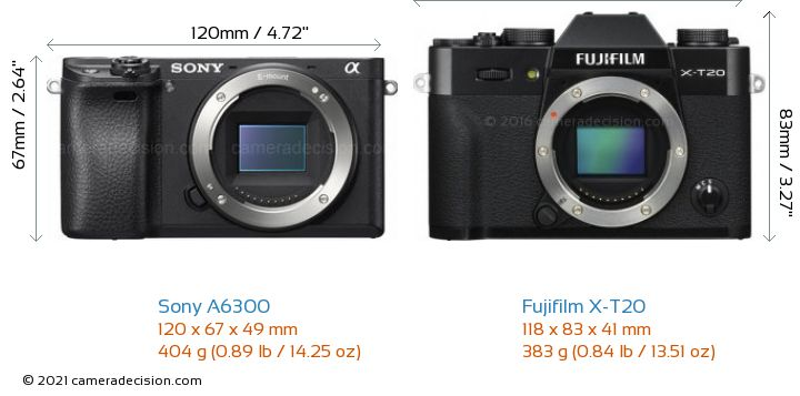 Sony A6300 vs Fujifilm X-T20 Camera Size Comparison - Front View