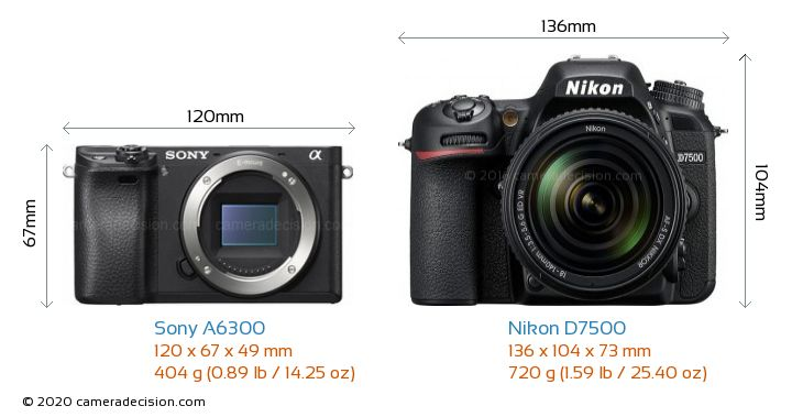 Sony A6300 vs Nikon D7500 Camera Size Comparison - Front View