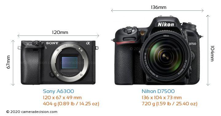 Sony A6300 vs Nikon D7500 Camera Size Comparison - Front View