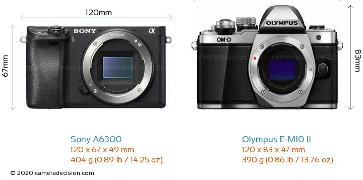Sony A6300 vs Olympus E-M10 II Camera Size Comparison - Front View