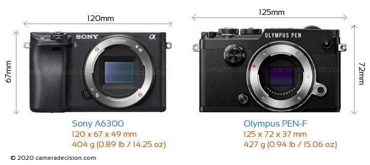 Sony A6300 vs Olympus PEN-F Camera Size Comparison - Front View