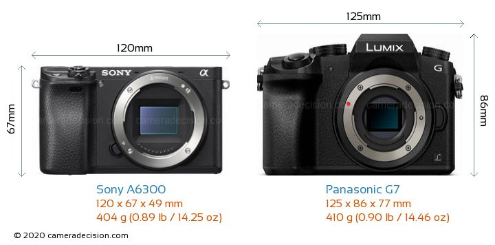 Sony A6300 vs Panasonic G7 Camera Size Comparison - Front View