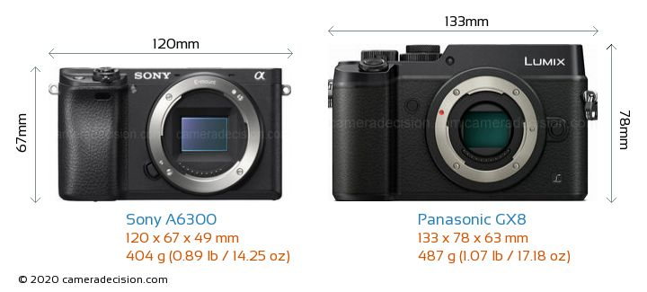 Sony A6300 vs Panasonic GX8 Camera Size Comparison - Front View