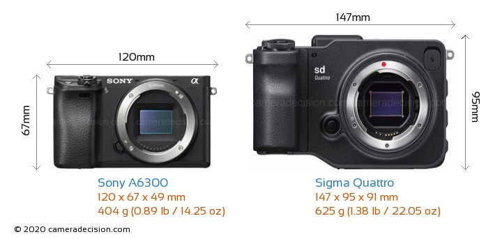 Sony A6300 vs Sigma Quattro Camera Size Comparison - Front View
