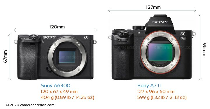 Sony A6300 vs Sony A7 II Camera Size Comparison - Front View