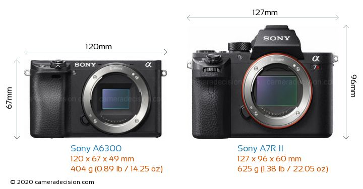Sony A6300 vs Sony A7R II Camera Size Comparison - Front View