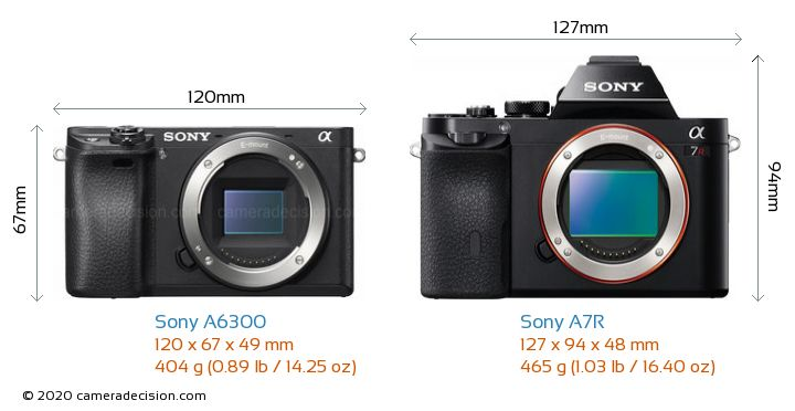 Sony A6300 vs Sony A7R Camera Size Comparison - Front View