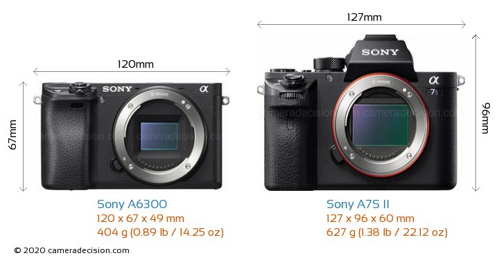Sony A6300 vs Sony A7S II Camera Size Comparison - Front View
