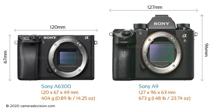 Sony A6300 vs Sony A9 Camera Size Comparison - Front View