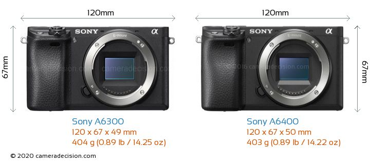 Sony A6300 vs Sony A6400 Camera Size Comparison - Front View