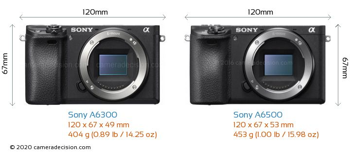 Sony A6300 vs Sony A6500 Camera Size Comparison - Front View