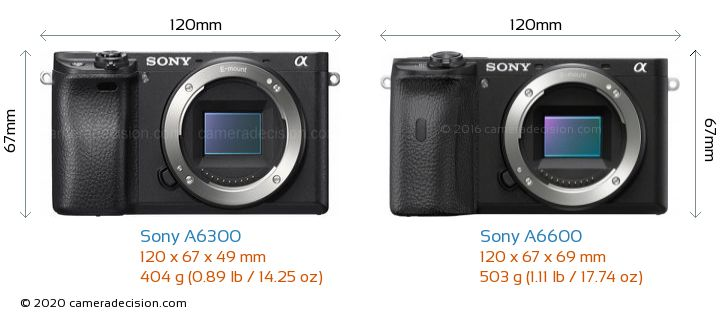 Sony A6300 vs Sony A6600 Camera Size Comparison - Front View