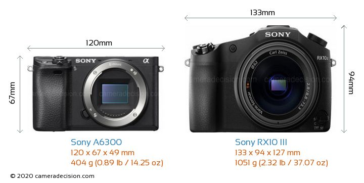 Sony A6300 vs Sony RX10 III Camera Size Comparison - Front View