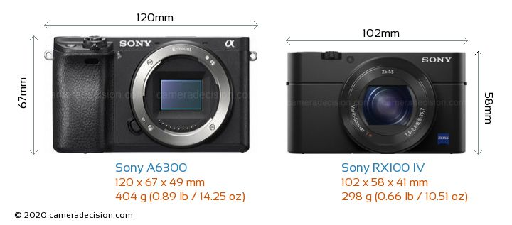 Sony A6300 vs Sony RX100 IV Camera Size Comparison - Front View