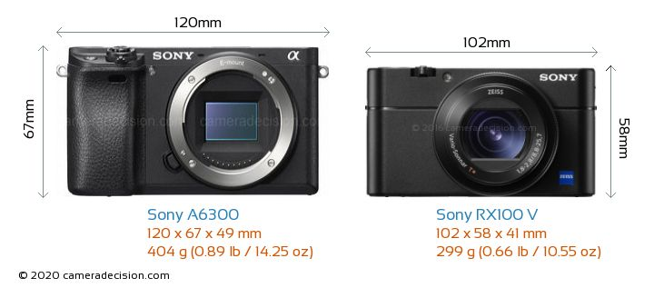 Sony A6300 vs Sony RX100 V Camera Size Comparison - Front View