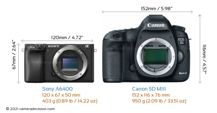 Sony A6400 vs Canon 5D MIII Camera Size Comparison - Front View