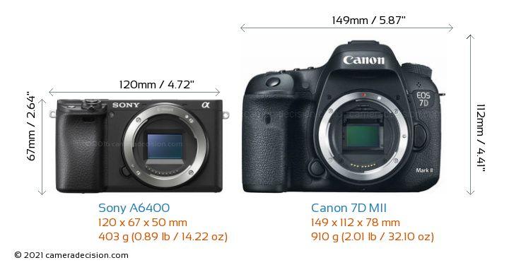 cameradecision.com