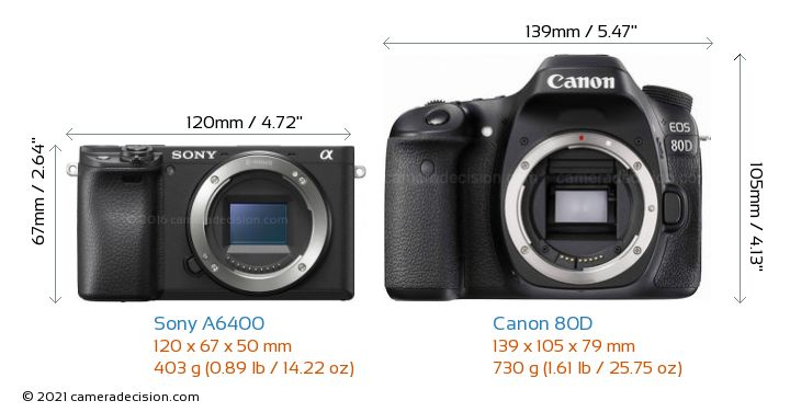 Sony A6400 vs Canon 80D Camera Size Comparison - Front View