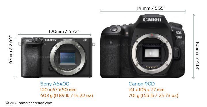 Sony A6400 vs Canon 90D Camera Size Comparison - Front View