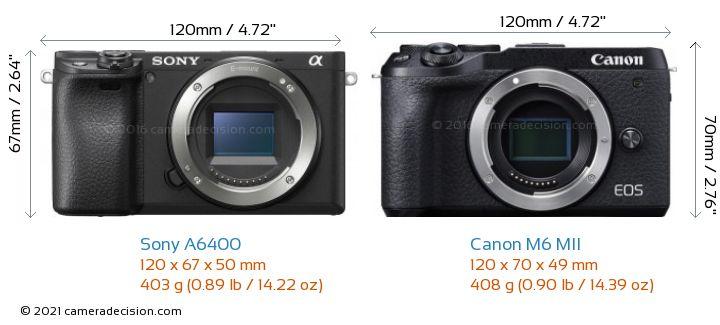 Sony A6400 vs Canon M6 MII Camera Size Comparison - Front View