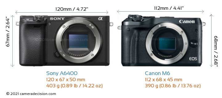 Sony A6400 vs Canon M6 Camera Size Comparison - Front View