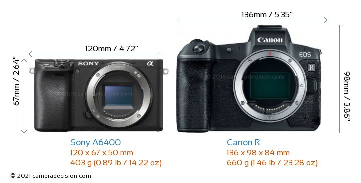 Sony A6400 vs Canon R Camera Size Comparison - Front View