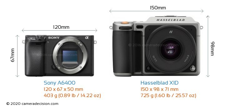 Sony A6400 vs Hasselblad X1D Camera Size Comparison - Front View