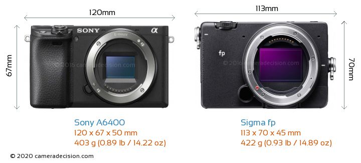Sony A6400 vs Sigma fp Camera Size Comparison - Front View
