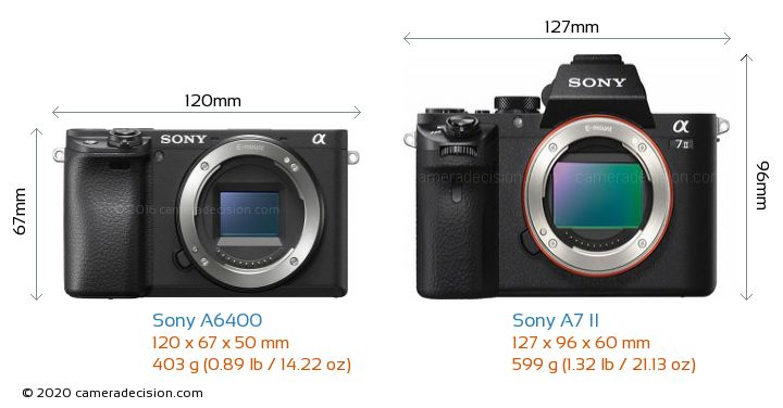 Sony A6400 vs Sony A7 II Camera Size Comparison - Front View