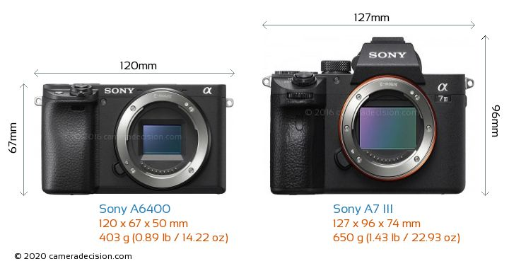 Sony A6400 vs Sony A7 III Camera Size Comparison - Front View