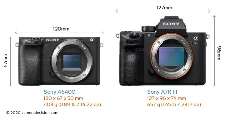Sony A6400 vs Sony A7R III Camera Size Comparison - Front View