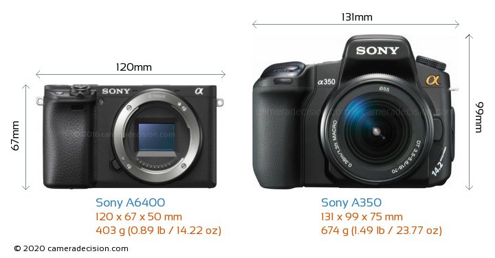 Sony A6400 vs Sony A350 Camera Size Comparison - Front View