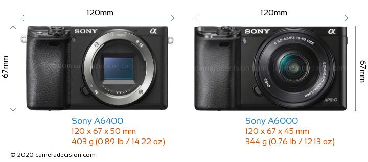 Sony A6400 vs Sony A6000 Camera Size Comparison - Front View