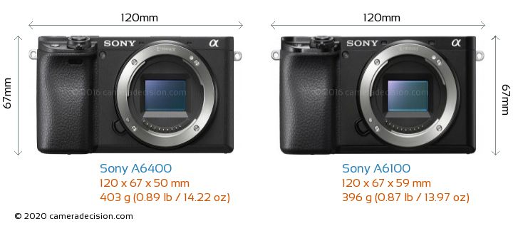 Sony A6400 vs Sony A6100 Camera Size Comparison - Front View