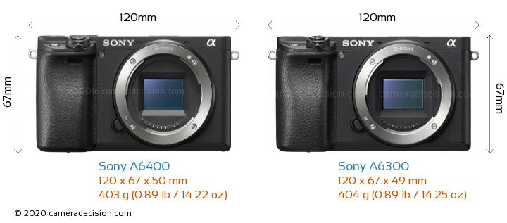 Sony A6400 vs Sony A6300 Camera Size Comparison - Front View
