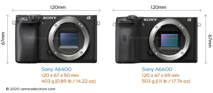 Sony A6400 vs Sony A6600 Camera Size Comparison - Front View