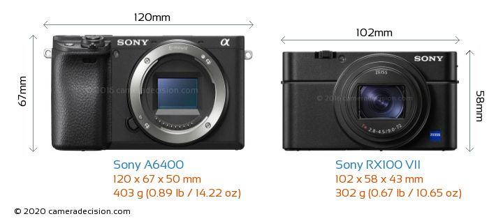 Sony A6400 vs Sony RX100 VII Camera Size Comparison - Front View