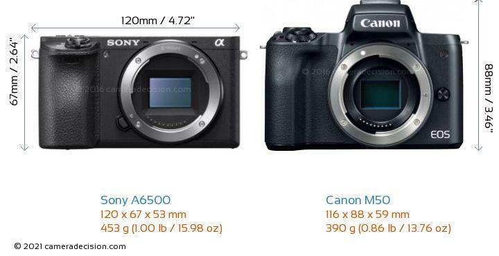 Sony A6500 vs Canon M50 Camera Size Comparison - Front View