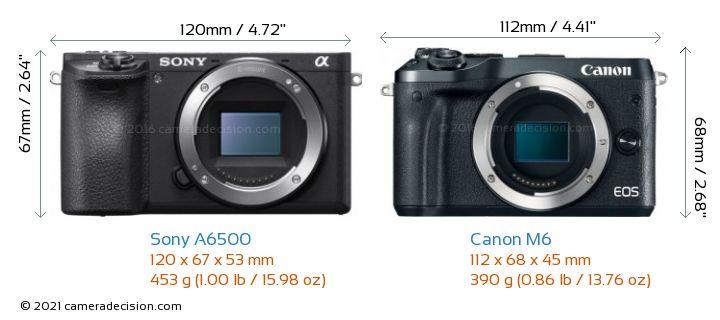 Sony A6500 vs Canon M6 Camera Size Comparison - Front View