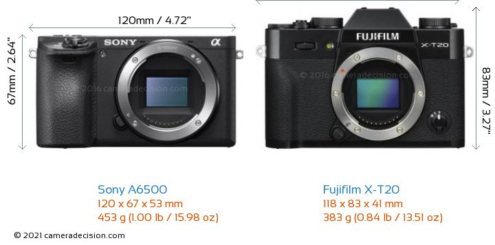 Sony A6500 vs Fujifilm X-T20 Camera Size Comparison - Front View