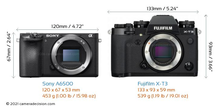 Sony A6500 vs Fujifilm X-T3 Camera Size Comparison - Front View