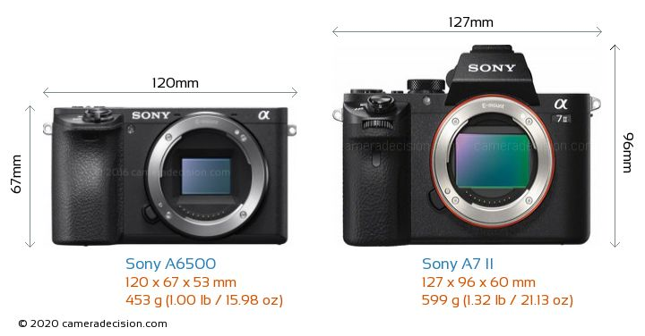 Sony A6500 vs Sony A7 II Camera Size Comparison - Front View