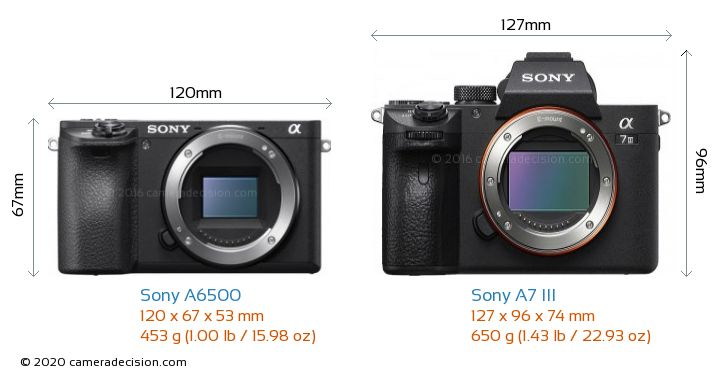 Sony A6500 vs Sony A7 III Camera Size Comparison - Front View